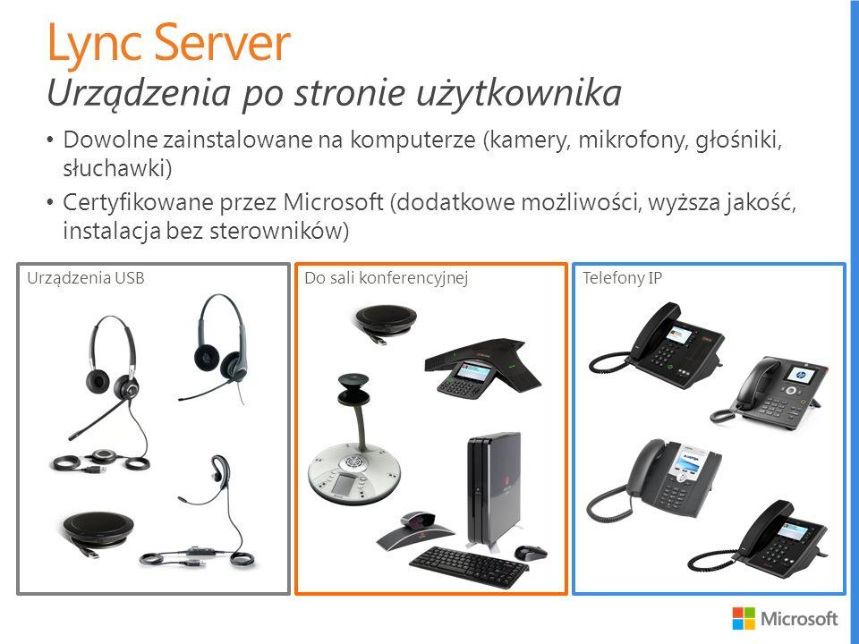 Lync Server Urządzenia po stronie użytkownika