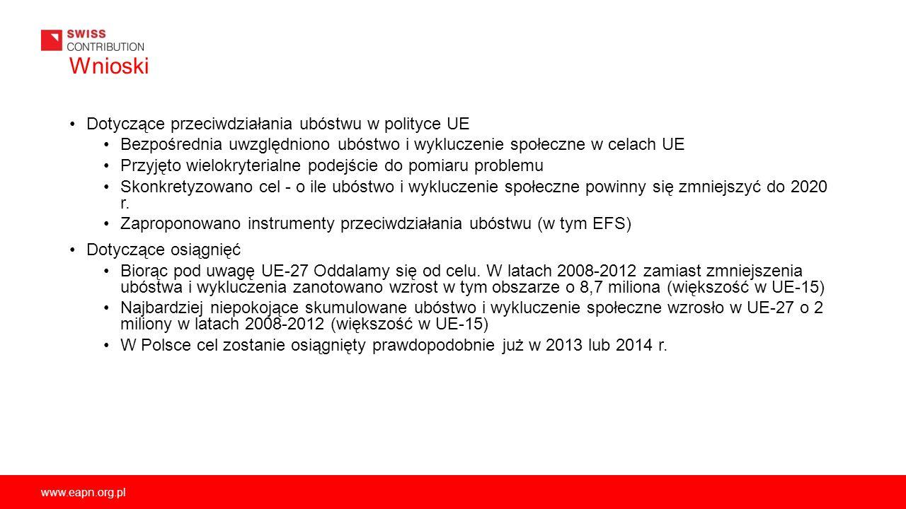 Wnioski Dotyczące przeciwdziałania ubóstwu w polityce UE