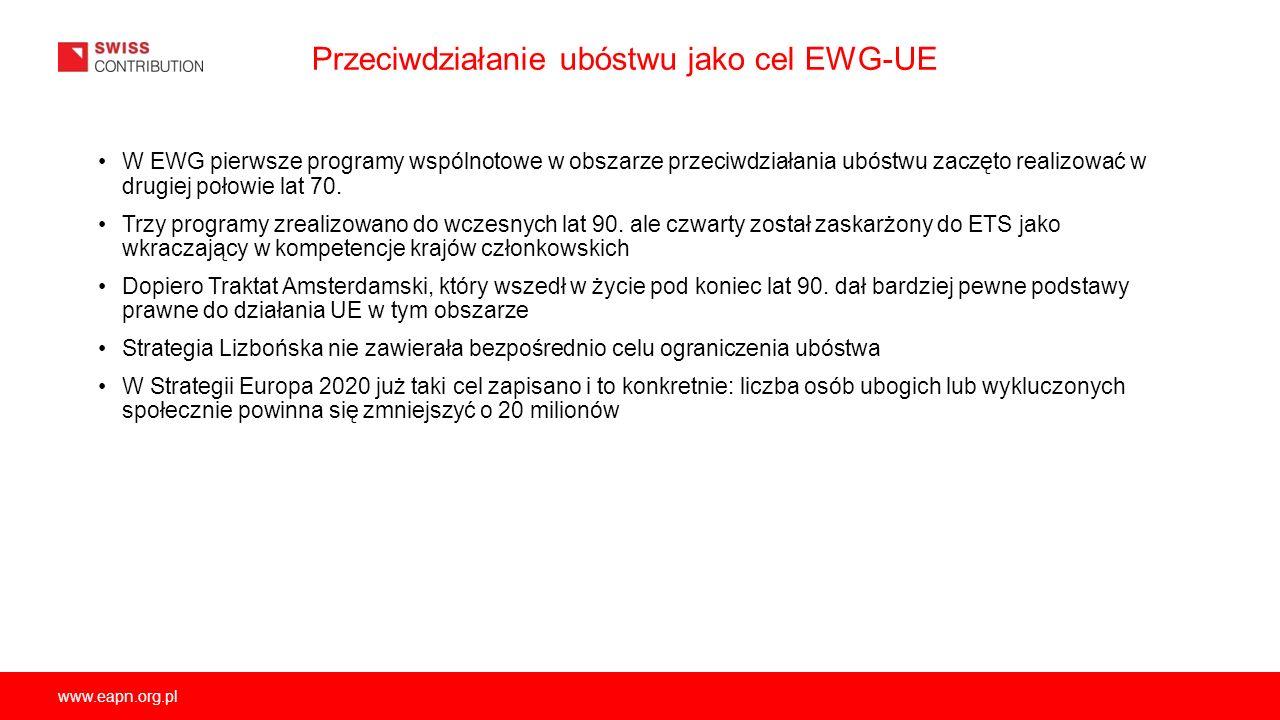 Przeciwdziałanie ubóstwu jako cel EWG-UE