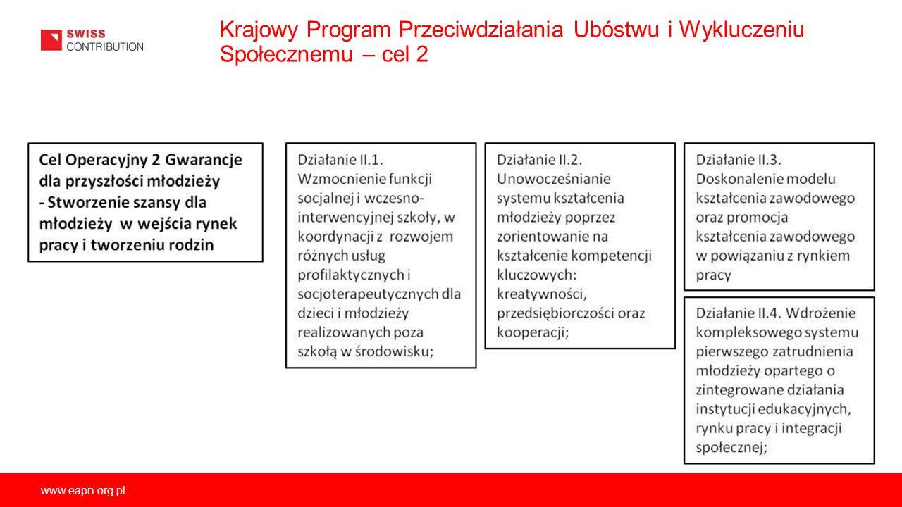 Krajowy Program Przeciwdziałania Ubóstwu i Wykluczeniu Społecznemu – cel 2