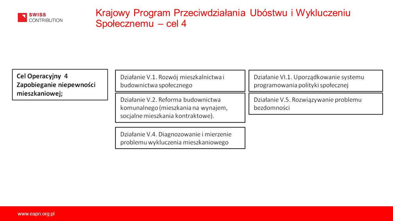 Krajowy Program Przeciwdziałania Ubóstwu i Wykluczeniu Społecznemu – cel 4