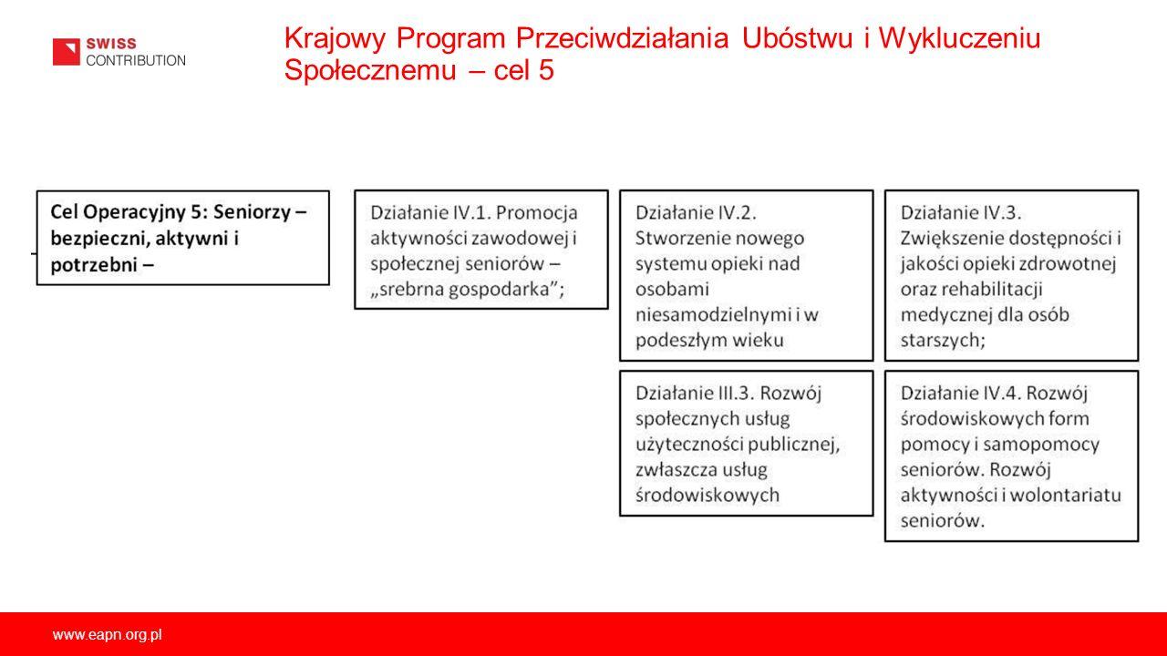 Krajowy Program Przeciwdziałania Ubóstwu i Wykluczeniu Społecznemu – cel 5