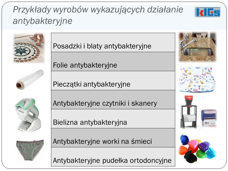 Przykłady wyrobów wykazujących działanie antybakteryjne