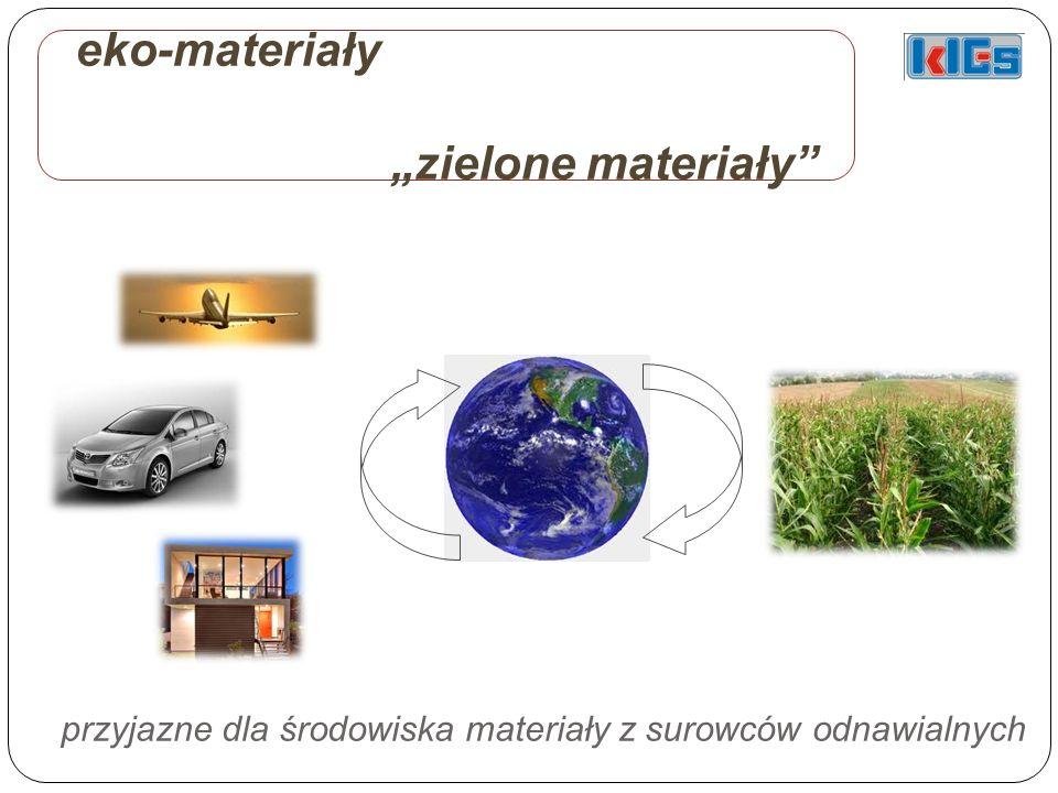 """eko-materiały """"zielone materiały"""