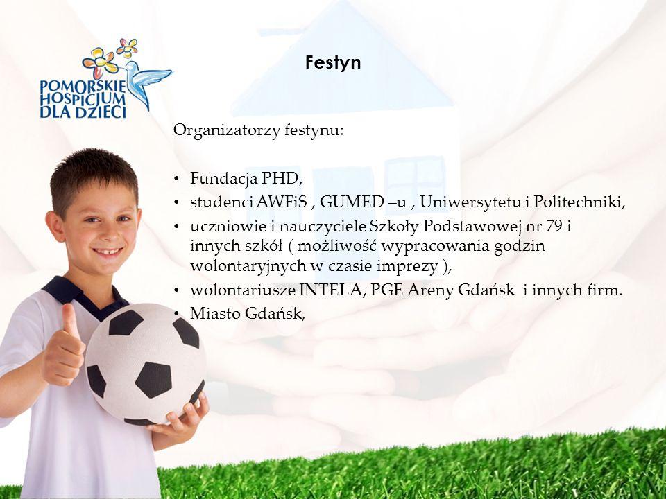 Festyn Organizatorzy festynu: Fundacja PHD,