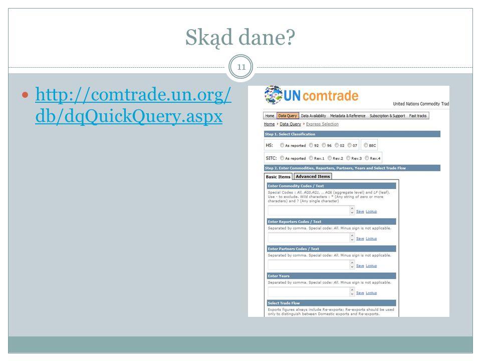 Skąd dane http://comtrade.un.org/db/dqQuickQuery.aspx