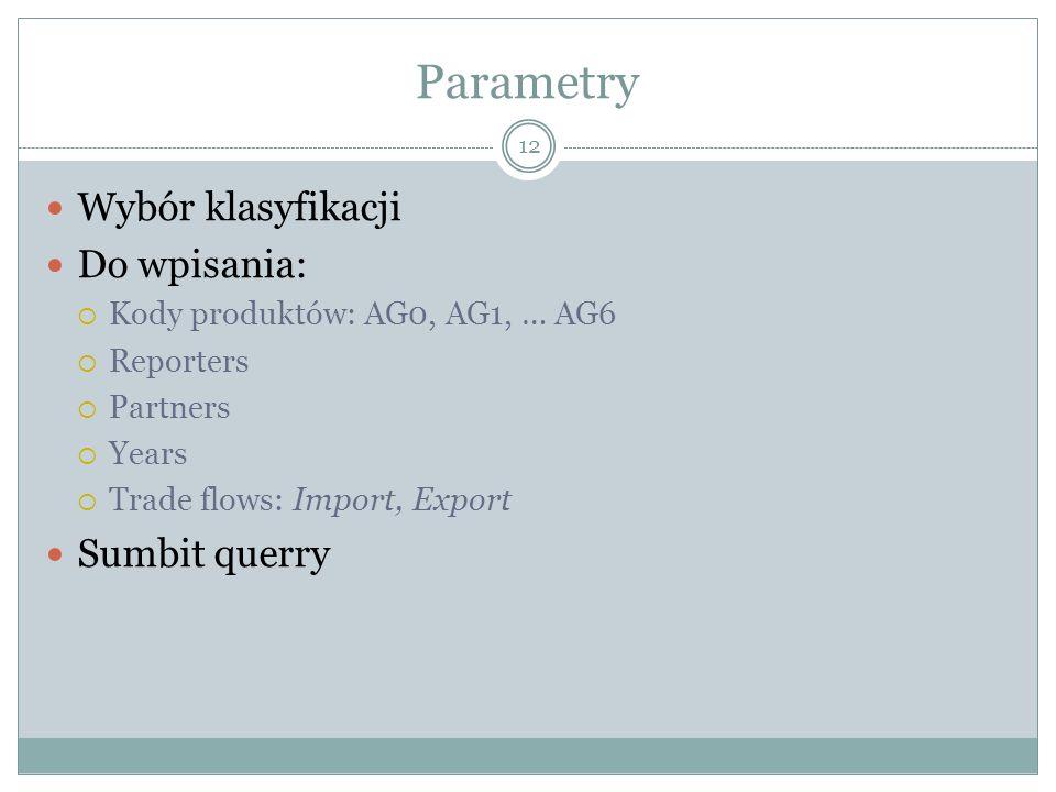 Parametry Wybór klasyfikacji Do wpisania: Sumbit querry