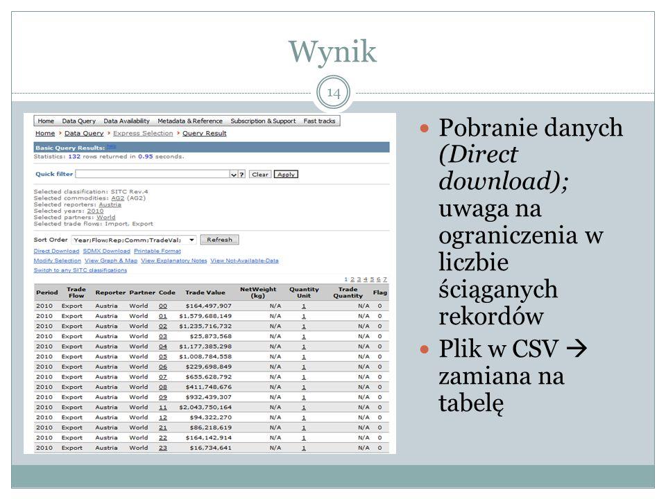 Wynik Pobranie danych (Direct download); uwaga na ograniczenia w liczbie ściąganych rekordów.