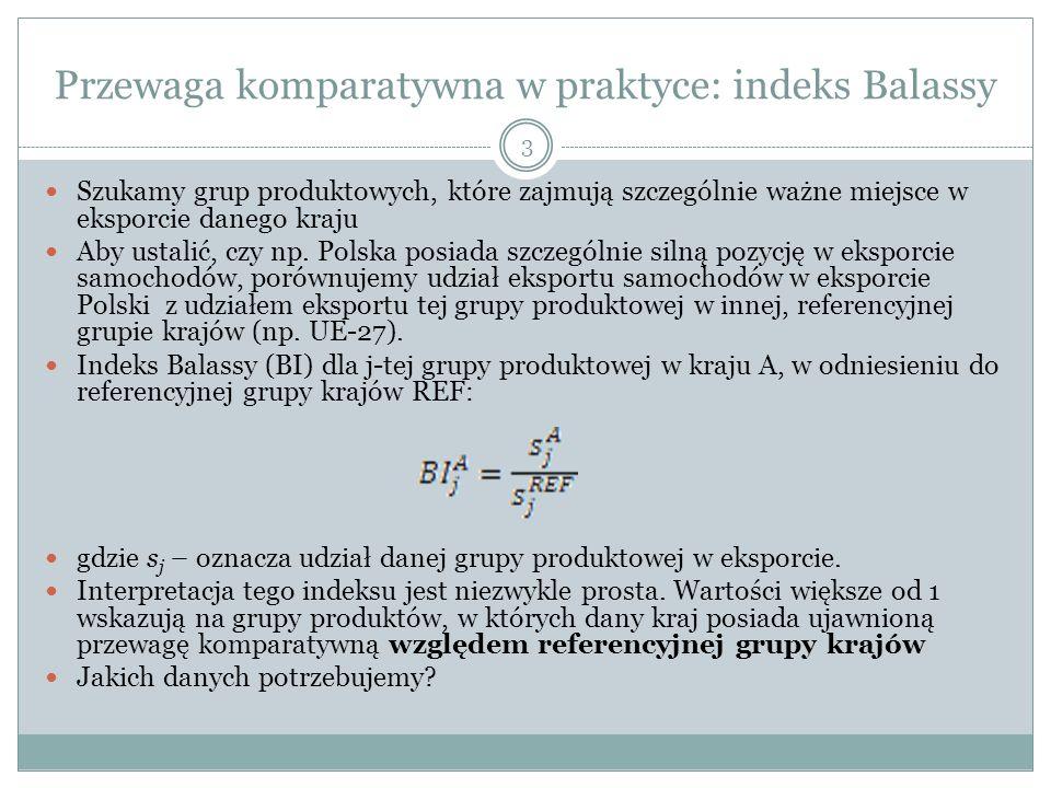 Przewaga komparatywna w praktyce: indeks Balassy