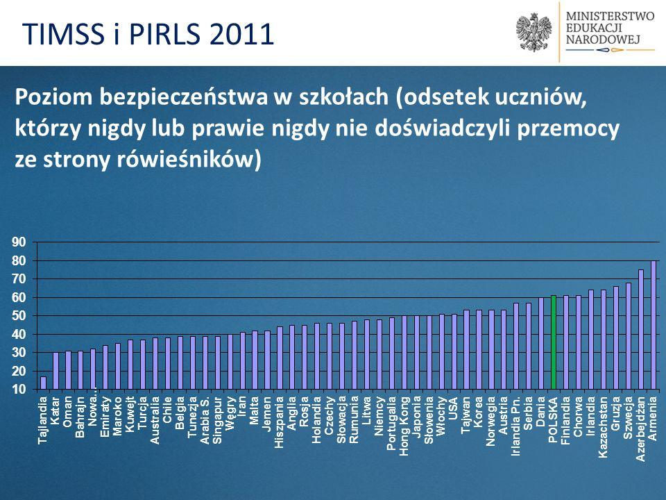 TIMSS i PIRLS 2011 Poziom bezpieczeństwa w szkołach (odsetek uczniów,