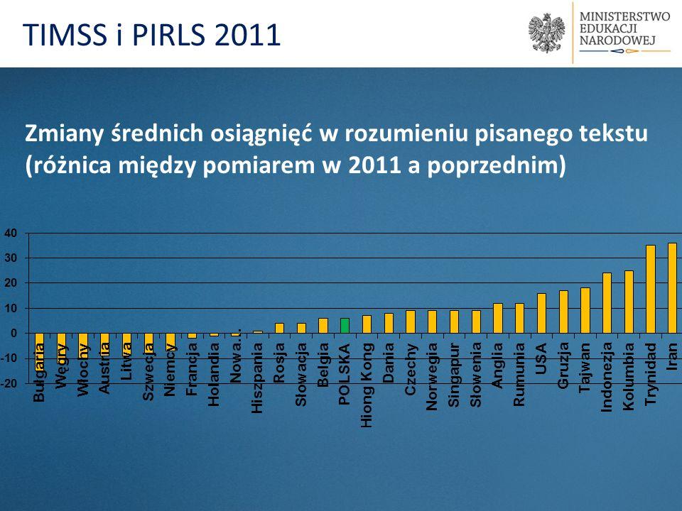 TIMSS i PIRLS 2011 Zmiany średnich osiągnięć w rozumieniu pisanego tekstu.