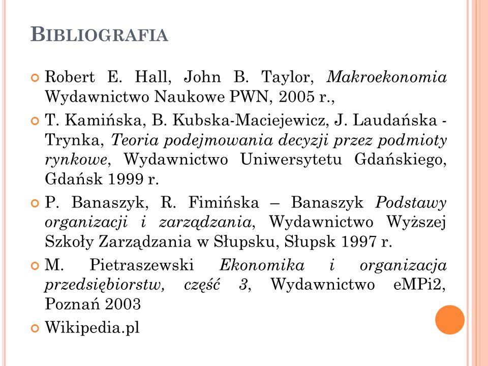 Bibliografia Robert E. Hall, John B. Taylor, Makroekonomia Wydawnictwo Naukowe PWN, 2005 r.,