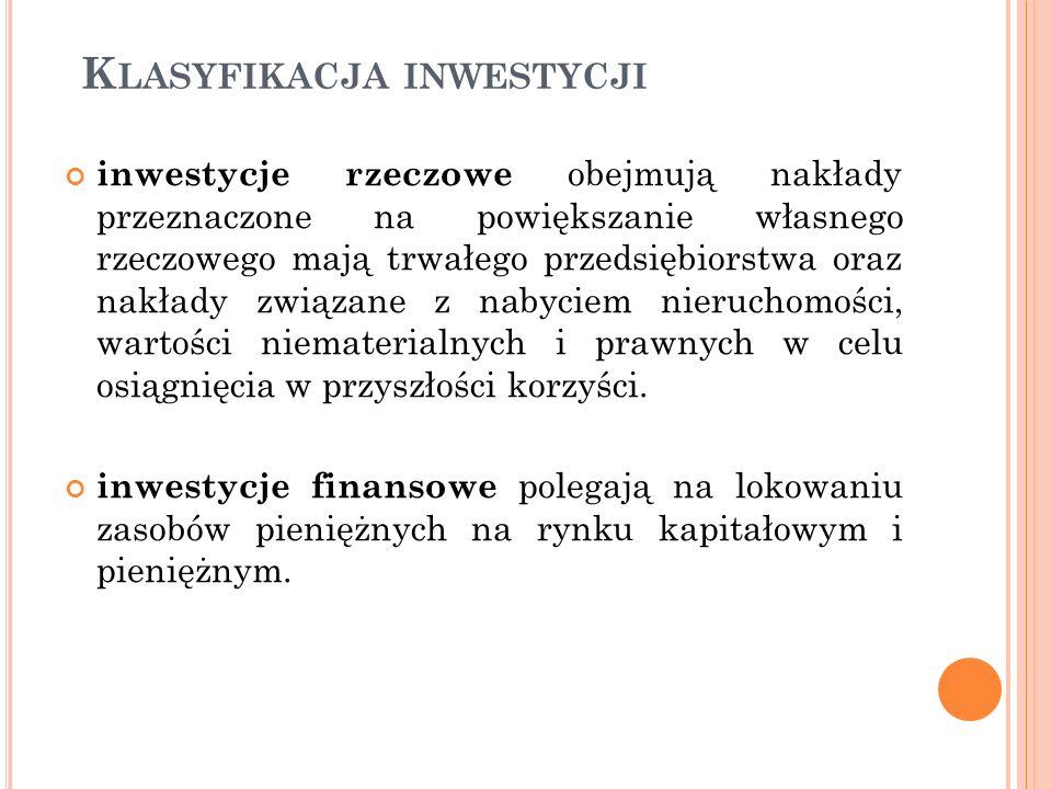 Klasyfikacja inwestycji