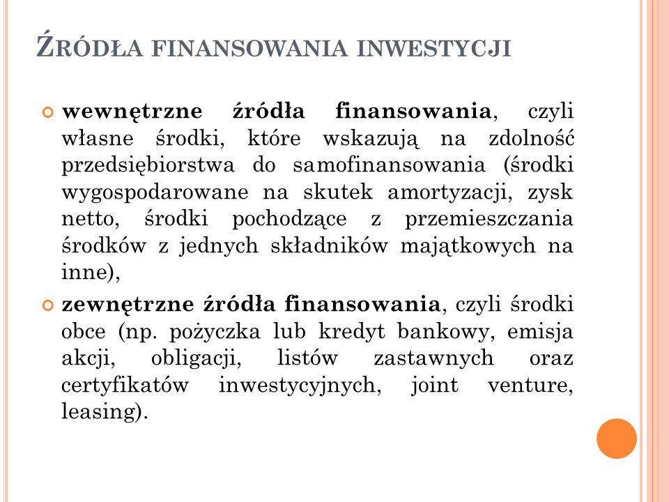 Źródła finansowania inwestycji