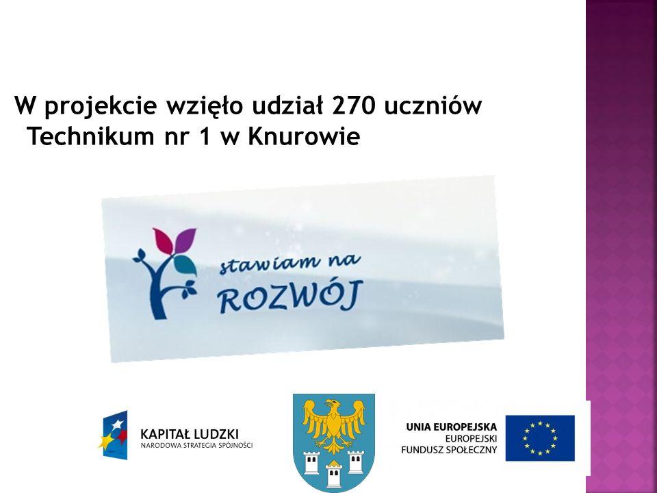 W projekcie wzięło udział 270 uczniów Technikum nr 1 w Knurowie