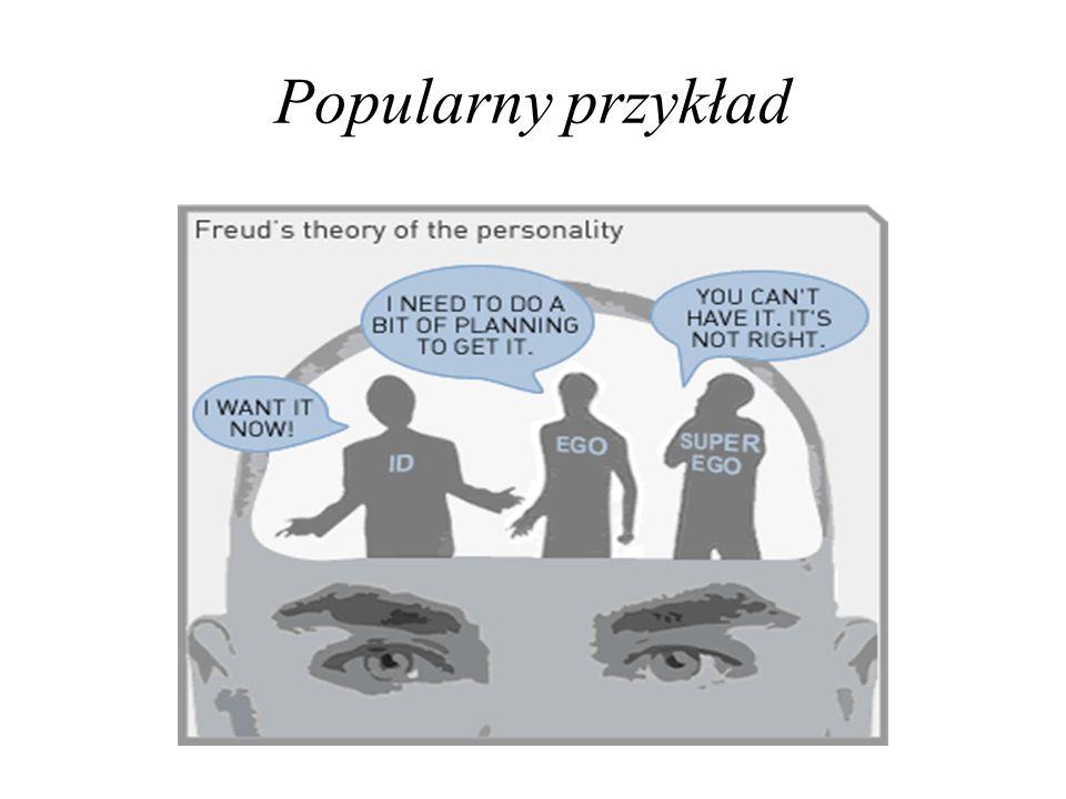 Popularny przykład