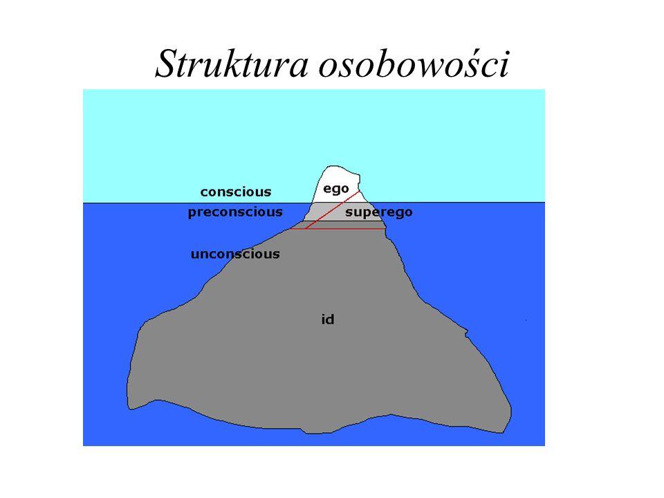 Struktura osobowości
