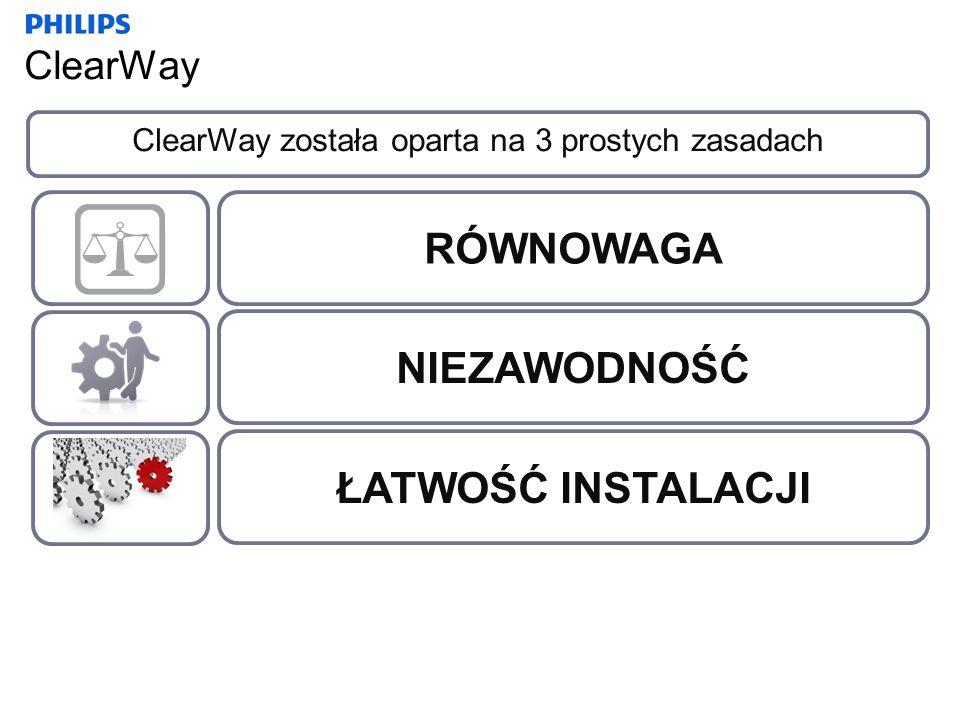 ClearWay została oparta na 3 prostych zasadach