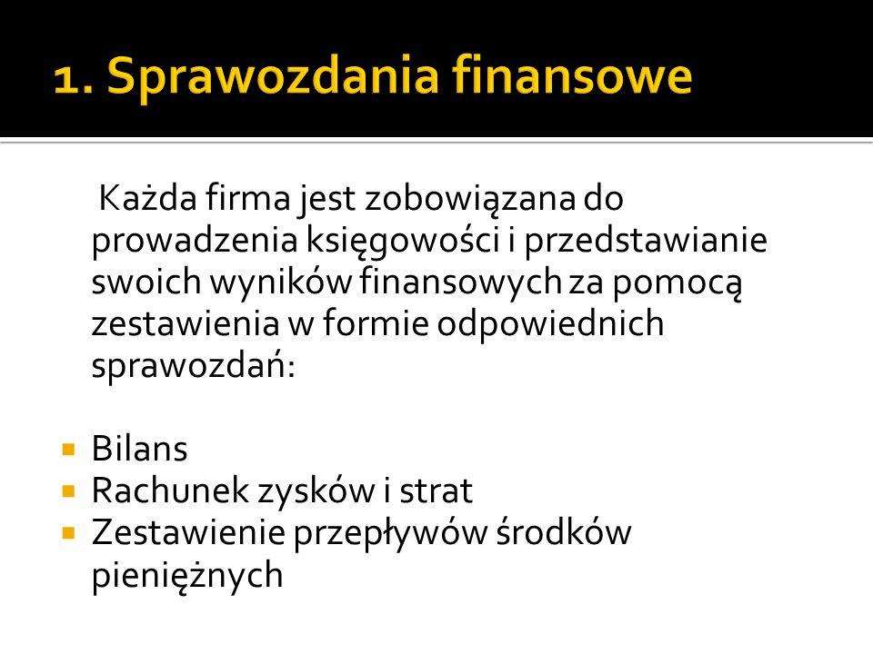 1. Sprawozdania finansowe