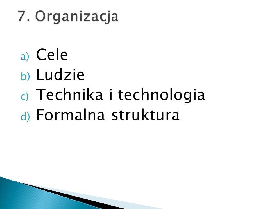 Technika i technologia Formalna struktura