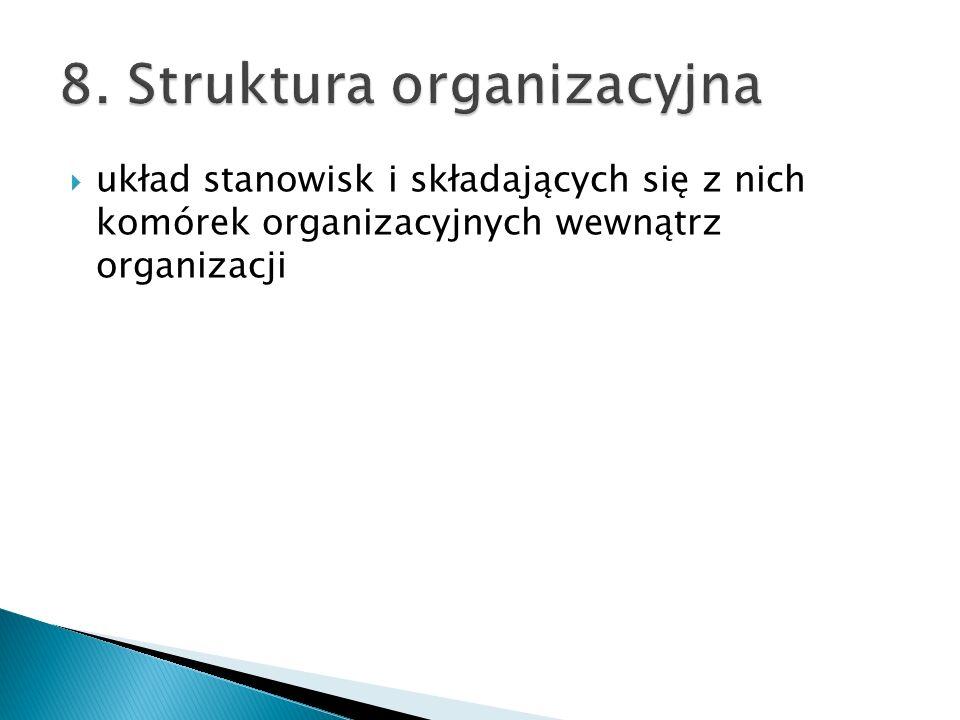 8. Struktura organizacyjna