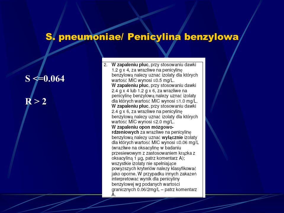 S. pneumoniae/ Penicylina benzylowa