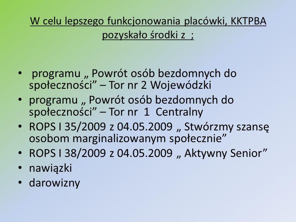 W celu lepszego funkcjonowania placówki, KKTPBA pozyskało środki z ;