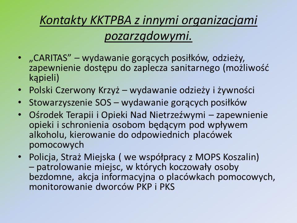 Kontakty KKTPBA z innymi organizacjami pozarządowymi.