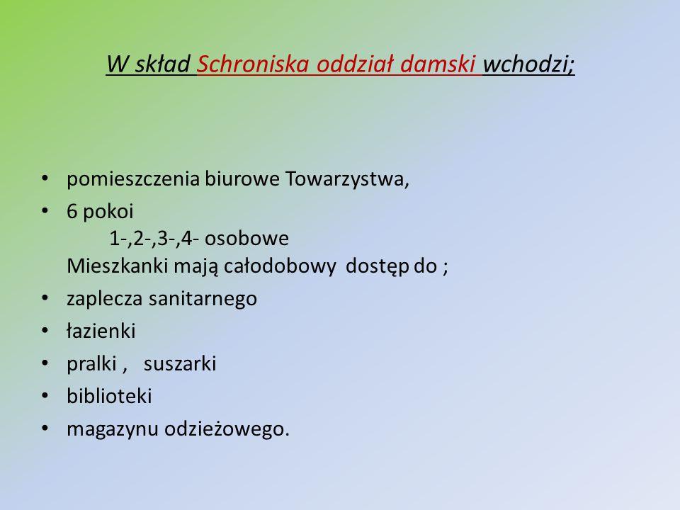 W skład Schroniska oddział damski wchodzi;