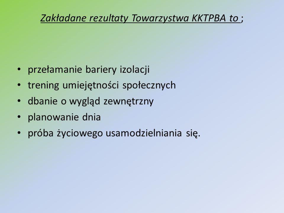 Zakładane rezultaty Towarzystwa KKTPBA to ;