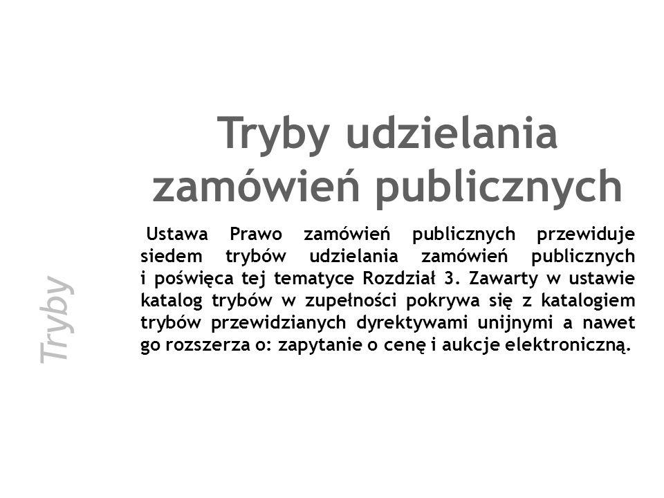 Tryby udzielania zamówień publicznych