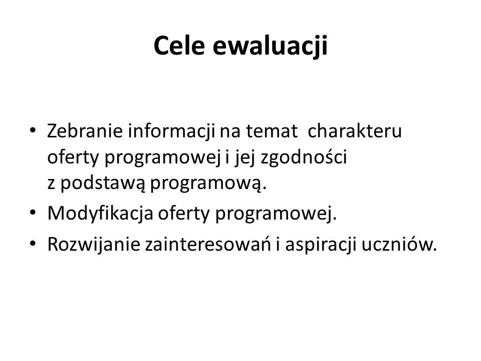 Cele ewaluacji Zebranie informacji na temat charakteru oferty programowej i jej zgodności z podstawą programową.