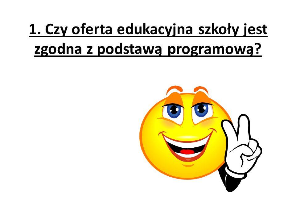 1. Czy oferta edukacyjna szkoły jest zgodna z podstawą programową
