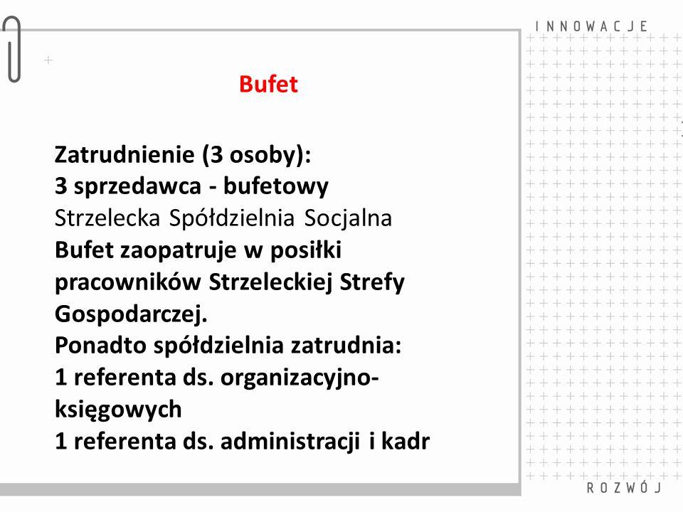 BufetZatrudnienie (3 osoby): 3 sprzedawca - bufetowy. Strzelecka Spółdzielnia Socjalna. Bufet zaopatruje w posiłki pracowników Strzeleckiej Strefy.