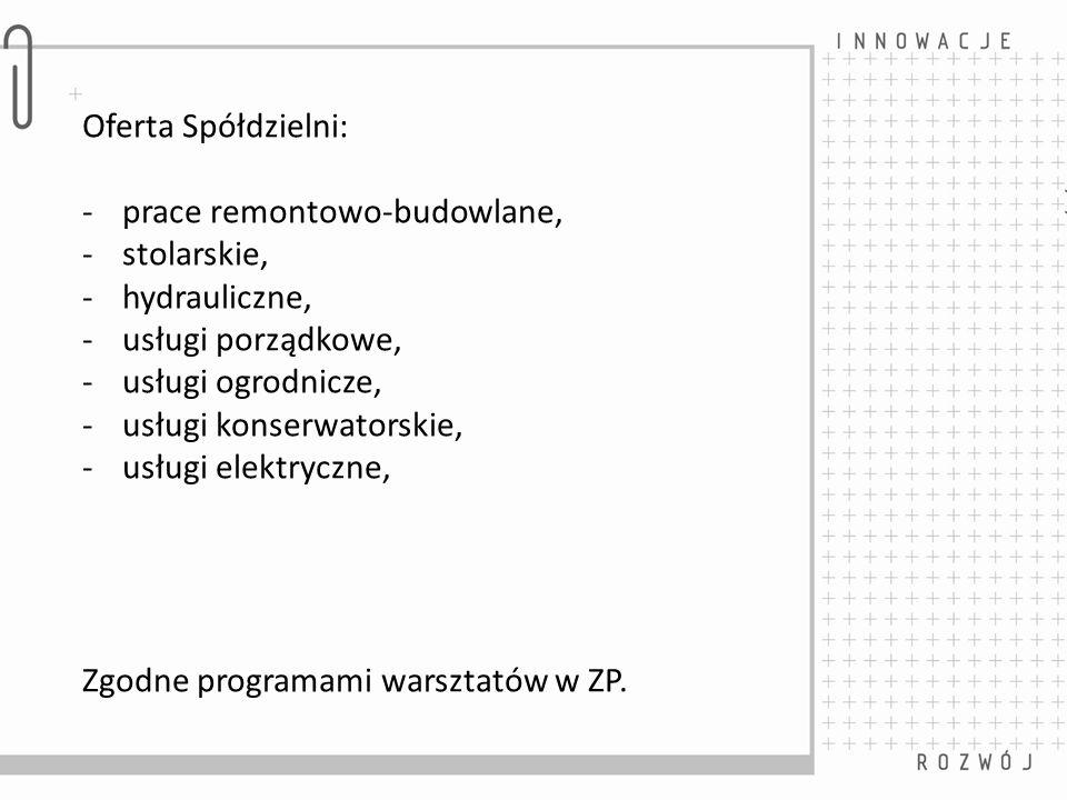 Oferta Spółdzielni: prace remontowo-budowlane, stolarskie, hydrauliczne, usługi porządkowe, usługi ogrodnicze,