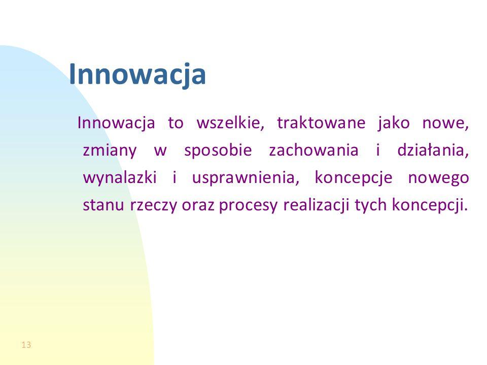 2017-03-28 Innowacja.
