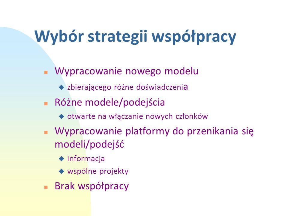 Wybór strategii współpracy