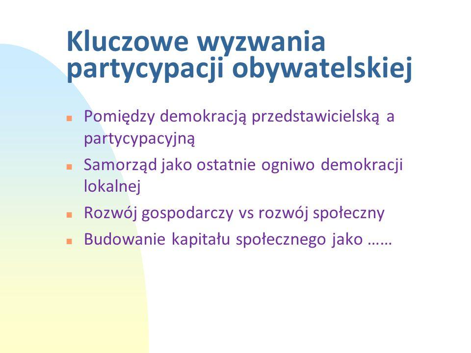 Kluczowe wyzwania partycypacji obywatelskiej