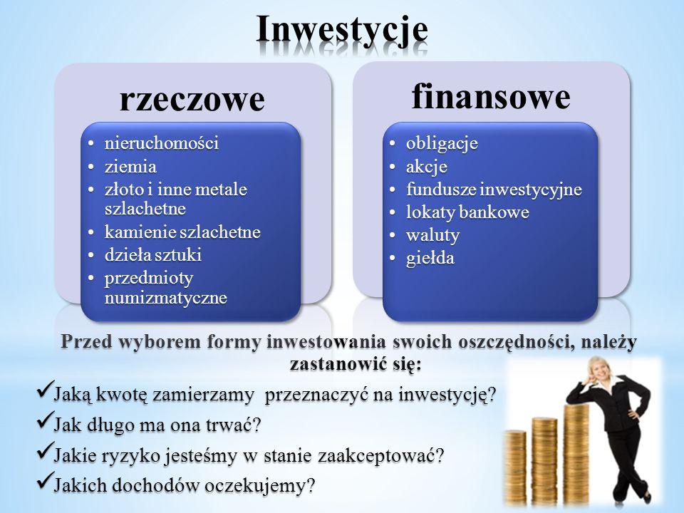 Inwestycje rzeczowe finansowe