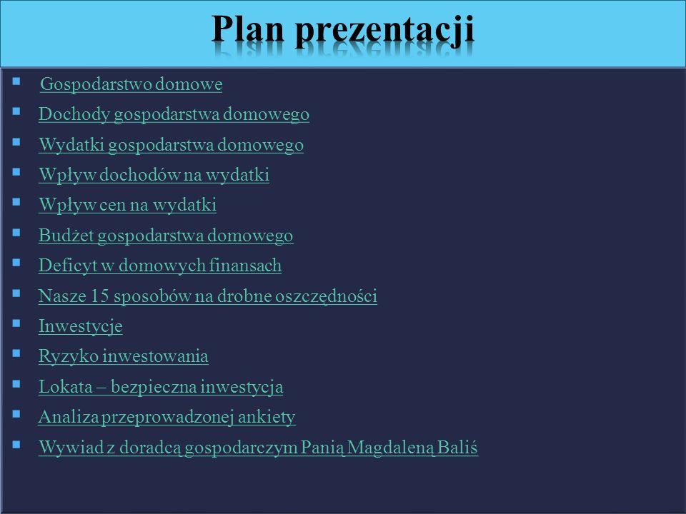 Plan prezentacji Gospodarstwo domowe Dochody gospodarstwa domowego