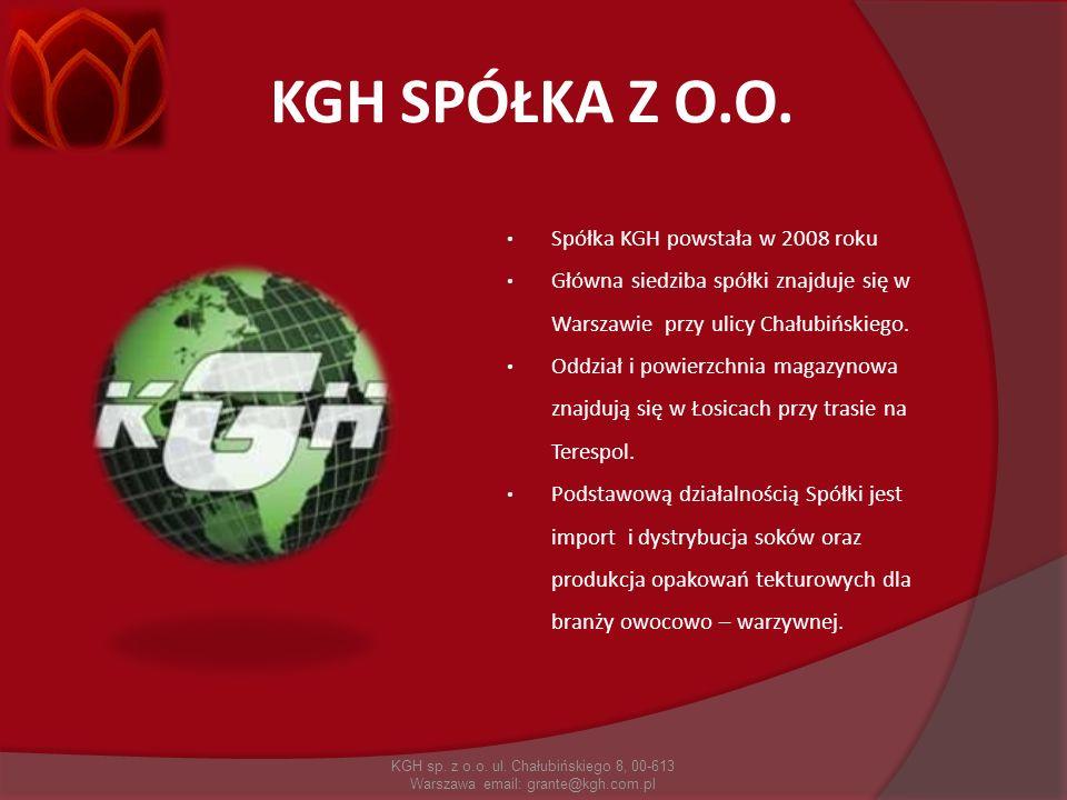 KGH SPÓŁKA Z O.O. Spółka KGH powstała w 2008 roku