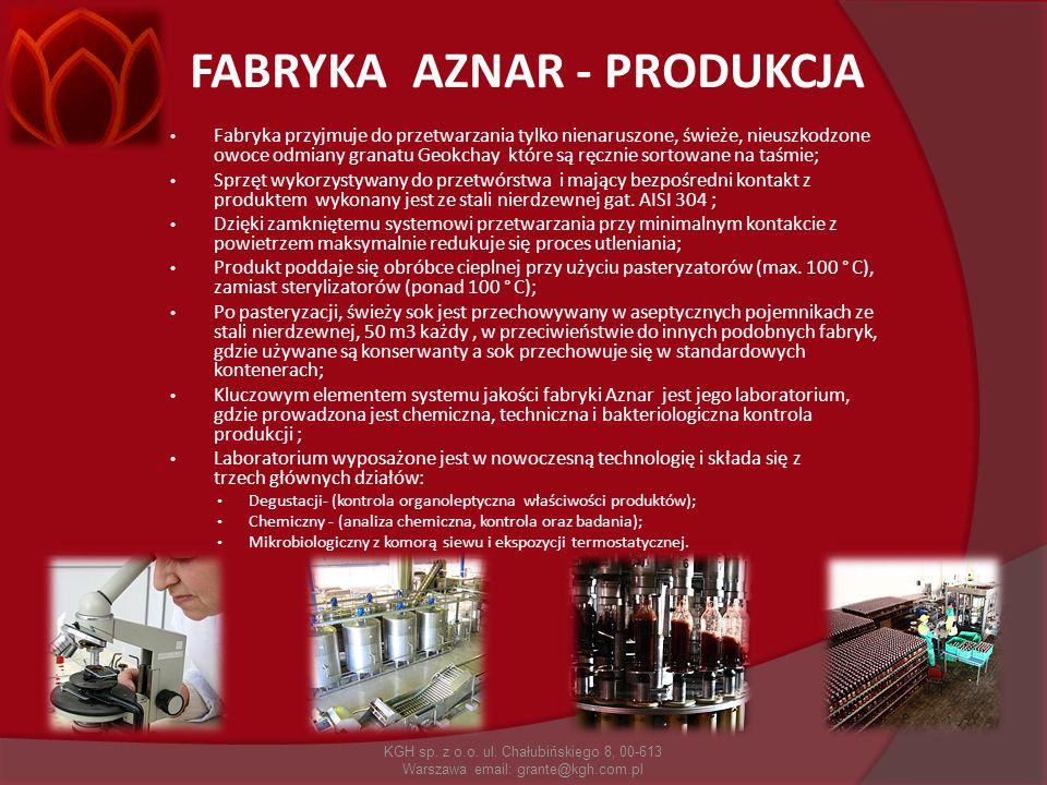 FABRYKA AZNAR - PRODUKCJA