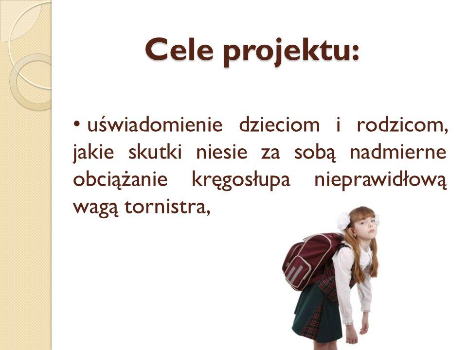Cele projektu: uświadomienie dzieciom i rodzicom, jakie skutki niesie za sobą nadmierne obciążanie kręgosłupa nieprawidłową wagą tornistra,