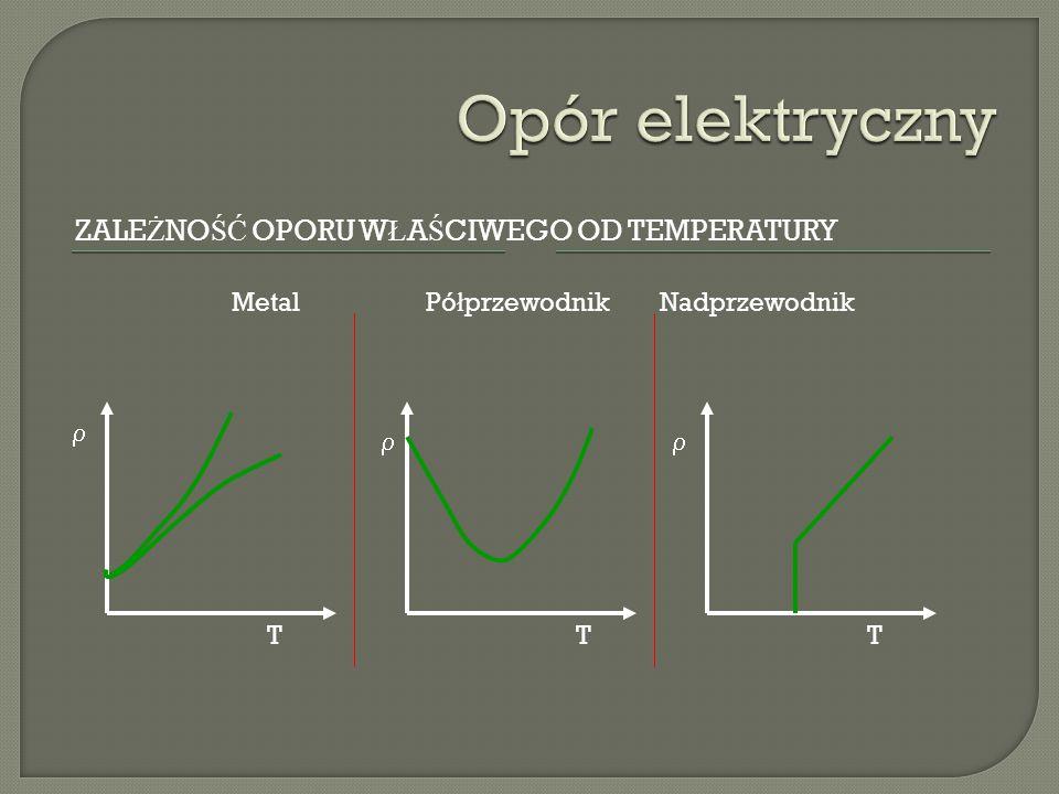 Opór elektryczny ZależnoŚĆ oporu właściwego od temperatury