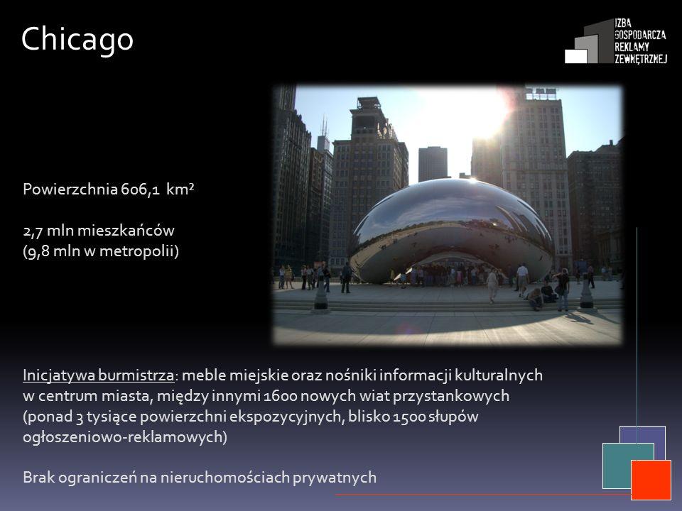 Chicago Powierzchnia 606,1 km² 2,7 mln mieszkańców