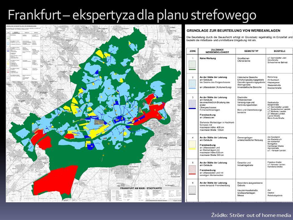 Frankfurt – ekspertyza dla planu strefowego