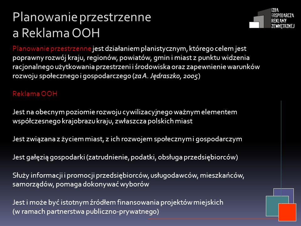 Planowanie przestrzenne a Reklama OOH