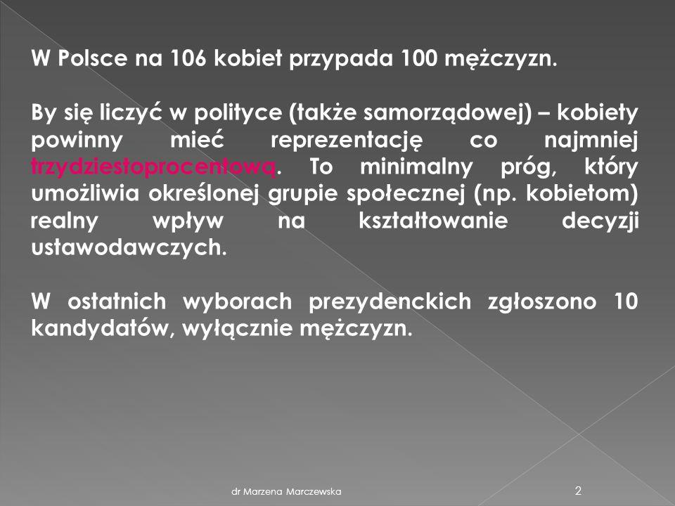 W Polsce na 106 kobiet przypada 100 mężczyzn.