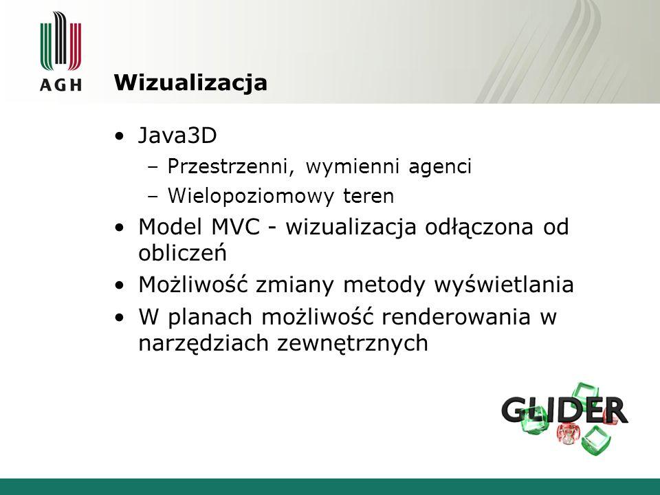 Model MVC - wizualizacja odłączona od obliczeń