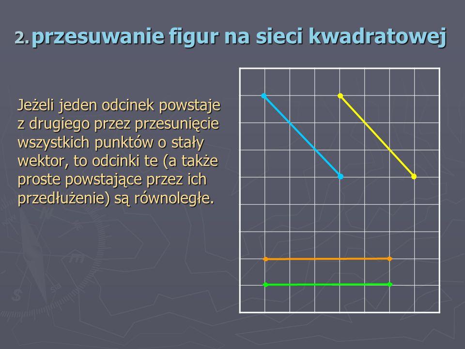przesuwanie figur na sieci kwadratowej